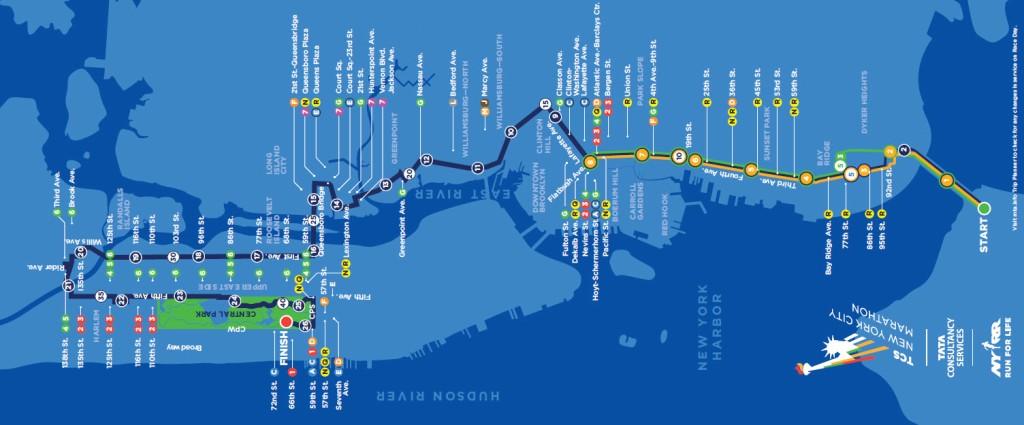 Marathon New York parcours